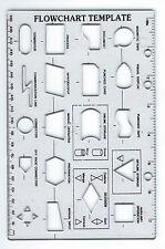 flowchart Stencil flow chart template home school college GCSE