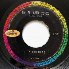 hear LOS CHIJUAS • En el Año 25 • KILLER LATIN PSYCH SOUL FOLK • CREEDENCE