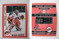 2015 SCA Michael Leighton Carolina Hurricanes goalie never issued produced #d/10