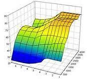 CHIP TUNING FILE TUNINGFILES DATENBANK CA 90000 FILES EDC15 EDC16 EDC17 BIS 2015