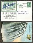 Canada 1917 Niagara Grape Juice Wine Co ADVERTISING Label on Postcard    (p2281)