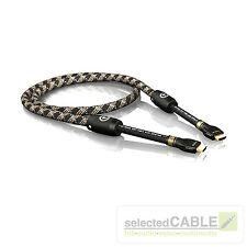 ViaBlue S-900 Silver 4K 3D High-Speed HDMI Kabel mit Ethernet ARC bis 20m Länge