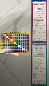 Multiplication Chart Card 5 1/4 Inch X 4 Inch & Multiplication Strategies Cards