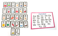 Alphabet Flashcards with Pictures Set & Free Alphabet Letter Mat Early Learning