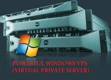 Cloud VPS CHEAP VIRTUAL PRIVATE SERVER ON DEDICATED SERVER US/CA/EU/DE/UK/ES/PL