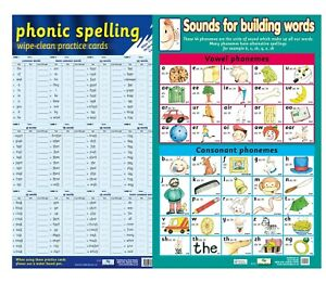 Phonic Spelling & Sounds for Building words  / A2 /  . Educational 2 posters