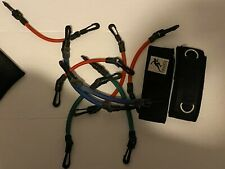 Kbands (Speed And Strength Leg Resistance Bands)