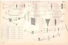 1880 Imprimé ~ Lumière Télescope Newton Gregory Composé Et