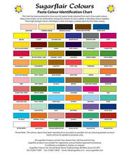 Sugarflair Concentrated Food Colouring Spectral Paste Colours 25g