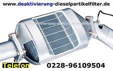 Dieselpartikelfilter Fiat Grande Punto Deaktivieren Deaktivierung DPF Off AGR
