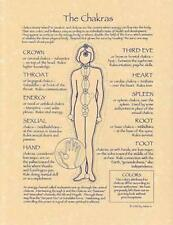 """8.5""""x11"""" Chakras Parchment Page for Book of Shadows, Altar!"""