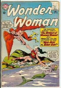 WONDER WOMAN #144 4.0