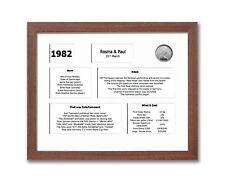 35th ANNIVERSARIO Souvenir incorniciato di 1982 Set Regalo (2017)