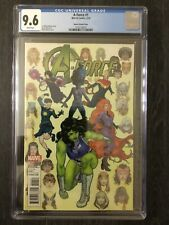 X-force Variant 1 Victor Ibanez 1:25 Incentive Variant CGC 9.6