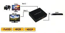 Bytecc HMSP102K 1x2 HDMI 4K2K Splitter
