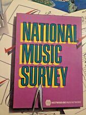 RADIO SHOW: 7/2/88 NATIONAL SURVEY w/30 HOTTEST SUMMERTIME HITS OF THE 80's