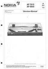 Nokia Service Manual für AP 7910-AP 6900
