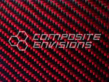 """Carbon Fiber Red Kevlar Panel Sheet .022""""/.56mm 2x2 twill - EPOXY-12"""" x 24"""""""
