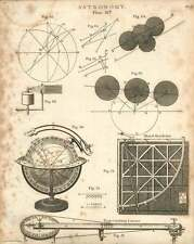 1802  Astronomy Trajectorium Lunare Mural Quadrant Globe Copperplate