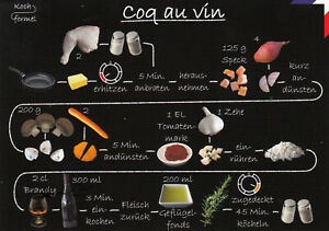 Karte: bebildertes Rezept - Coq au vin