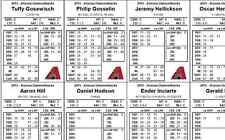 BJY - 1 MLB SEASON 2012,13,14,OR 2015 Statis-Pro Baseball Cards RL .pdf Or 2016