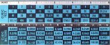 CUBIC FEET / CUBIC METERS METRIC / US VARI-VUE Lenticular 6 Inch RULER