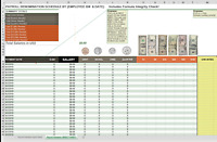 PAYROLL CASH DENOMIATION CALCULATOR FOR EXCEL, OFFICE 365-Digital Delivery only!