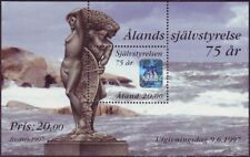 Erotic Hologram Aland Finland Mint Sheet Autonomy MNH 1997