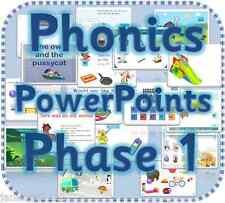 Lettere e suoni Phase 1 eyfs powerpoints IWB Phonics risorse di insegnamento CD