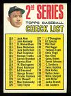 1967 TOPPS OPC O PEE CHEE #103 MICKEY MANTLE CHECKLIST UNMARKED N Y YANKEES