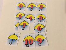 Umb 00004000 rella - 0-10 Number Cards - Laminated Card Set- Pre-school- Kindergarten