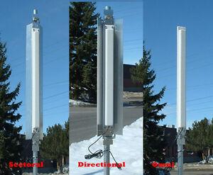 SuperPass Long Range 2.4G 43dBm USB Smart Omni Sector Directional Antenna WIFI