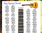 BAJO QUINTO CHORDS CHART  NOTE LOCATOR - SMALL CHART