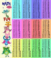 "Mathematics multiplication table Fabric poster 16"" x 13"" Decor 07"