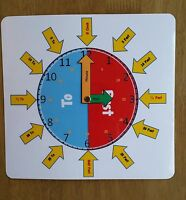 *new design* - Clock face -Learn to Tell the time-  special needs- teaching