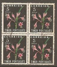 Flowers Used European Stamp Blocks