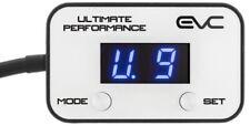 EVC THROTTLE CONTROLLER FOR SUBARU WRX G3 V1 FA20E EJ255 EJ257 TURBO 2.0L 2.5 F4