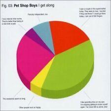 Pet Shop Boys I get along (DVD 01, Fig. 03) [Maxi-CD]