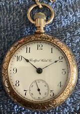 ROCKFORD 1908 18S 17 JEWEL SALMON/ROSE DISPLAY CASE POCKET WATCH SERVICED WOW!!!