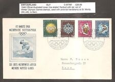 Olympics Swiss Stamps
