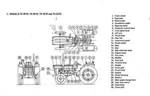 Iseki TS series Operators Manual