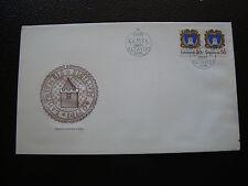 TCHECOSLOVAQUIE - enveloppe 5/2/1985 (cy84)