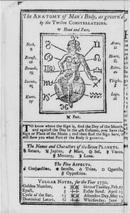 The Anatomy of man's body,as goverened by the twelve constellations,zodiac 8259