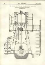 1890 Berlin Electric Lighting Engines 1000 Hp Van Den Kerchove Ghent