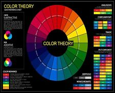 Color theory digital reading pdf ebook f shipping resell rights