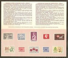 CANADA 1965 SOUVENIR CARD - COMMEMORATIVE POSTAGE ISSUES