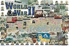 HISTORY of WORLD WAR II, WWII poster, wall chart. 1939-45 with text, photos etc.