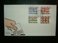 1979 EUROPEAN ELECTIONS PO UNADDRESSED FDC & HOUSE OF COMMONS SHS CV £30