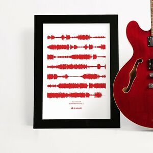 PERSONALISED Soundwave Print - Birthday, Wedding, Anniversary, Gift for Him