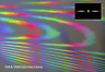 Diffraction Grating Roll Sheet Linear 1000 lines/mm Laser Holographic Spectrum
